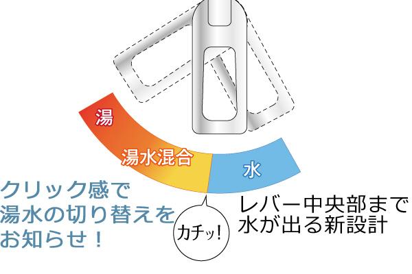 湯と水の切り替え
